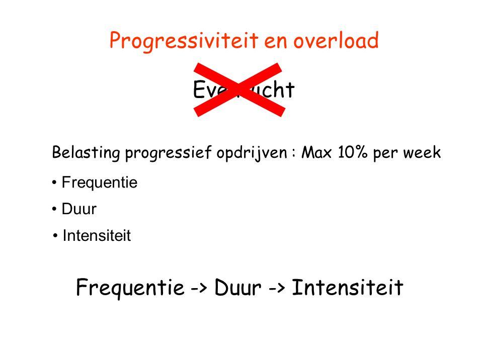 Progressiviteit en overload Belasting progressief opdrijven : Max 10% per week Frequentie -> Duur -> Intensiteit Evenwicht Frequentie Duur Intensiteit