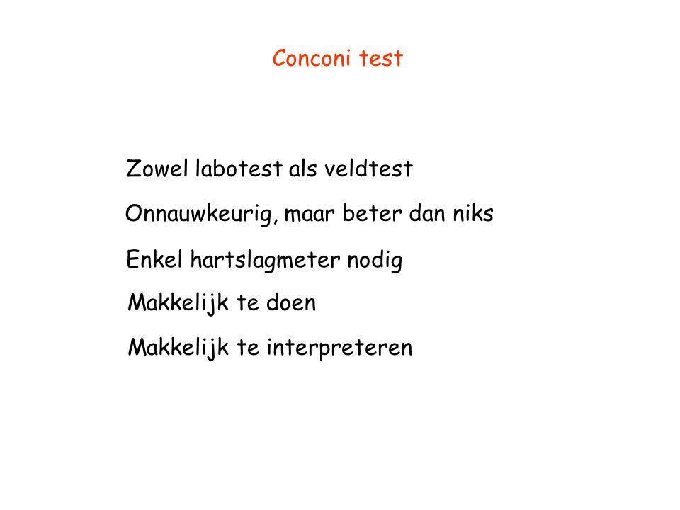Conconi test Zowel labotest als veldtest Onnauwkeurig, maar beter dan niks Enkel hartslagmeter nodig Makkelijk te doen Makkelijk te interpreteren