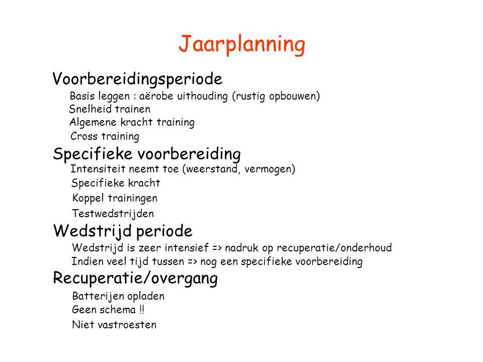 Jaarplanning Voorbereidingsperiode Specifieke voorbereiding Wedstrijd periode Recuperatie/overgang Basis leggen : aërobe uithouding (rustig opbouwen)