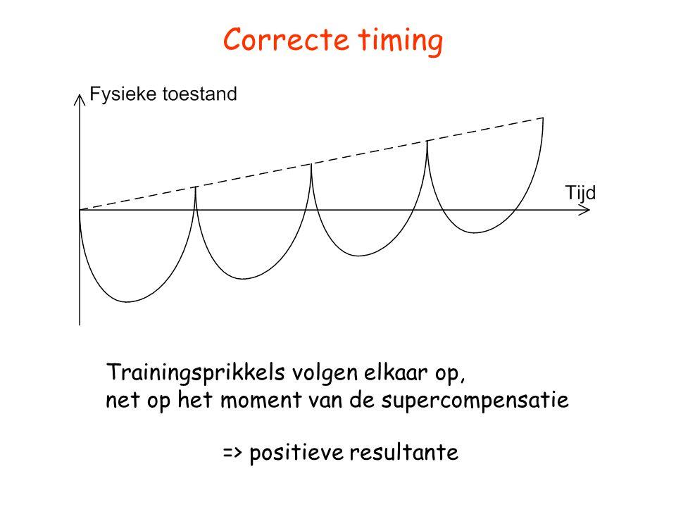 Correcte timing Trainingsprikkels volgen elkaar op, net op het moment van de supercompensatie => positieve resultante