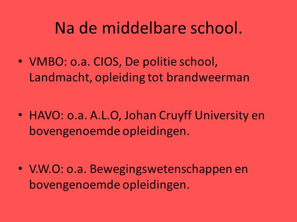 Na de middelbare school.VMBO: o.a.