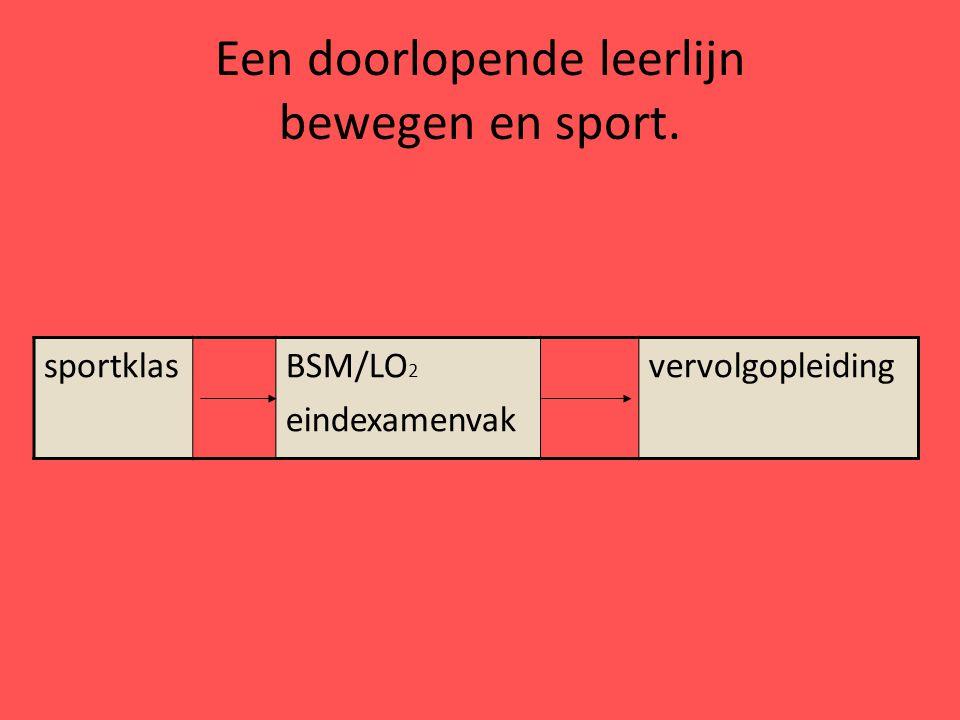 Een doorlopende leerlijn bewegen en sport. sportklasBSM/LO 2 eindexamenvak vervolgopleiding