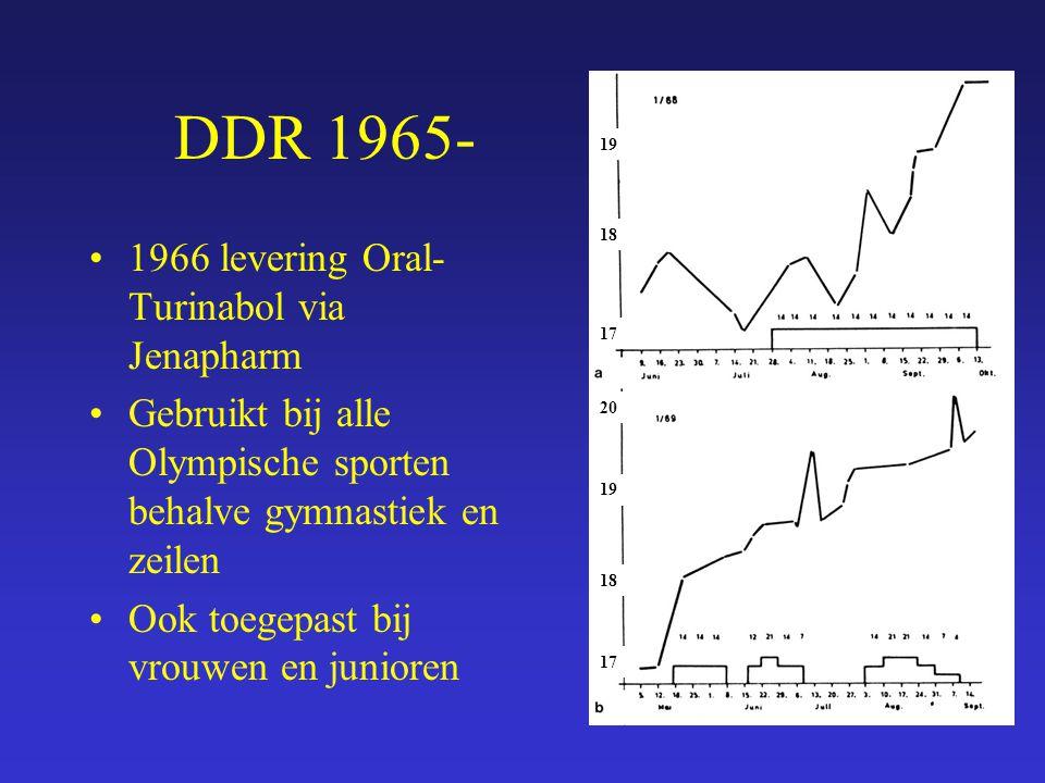 DDR 1965- 1966 levering Oral- Turinabol via Jenapharm Gebruikt bij alle Olympische sporten behalve gymnastiek en zeilen Ook toegepast bij vrouwen en j