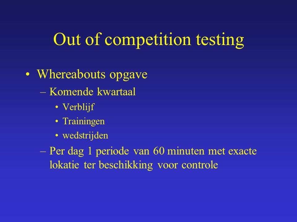 Out of competition testing Whereabouts opgave –Komende kwartaal Verblijf Trainingen wedstrijden –Per dag 1 periode van 60 minuten met exacte lokatie t
