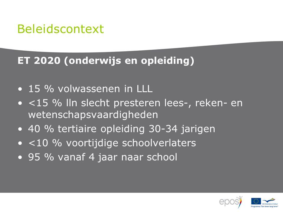 Beleidscontext ET 2020 (onderwijs en opleiding) 15 % volwassenen in LLL <15 % lln slecht presteren lees-, reken- en wetenschapsvaardigheden 40 % tertiaire opleiding 30-34 jarigen <10 % voortijdige schoolverlaters 95 % vanaf 4 jaar naar school