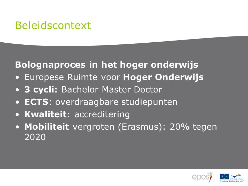 Beleidscontext Bolognaproces in het hoger onderwijs Europese Ruimte voor Hoger Onderwijs 3 cycli: Bachelor Master Doctor ECTS: overdraagbare studiepunten Kwaliteit: accreditering Mobiliteit vergroten (Erasmus): 20% tegen 2020
