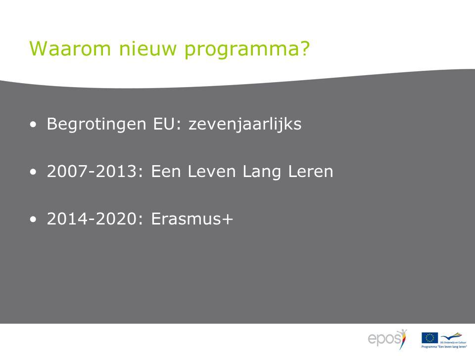 KA3: Steun voor beleidshervorming 1.Steun voor Open Coördinatiemethode (indicatoren, studies) 2.EU tools: valorisatie en implementatie (transparantie: Europass, EQF, ECTS, ECVET) 3.Beleidsdialoog (partners, derde landen, internationale organisaties)