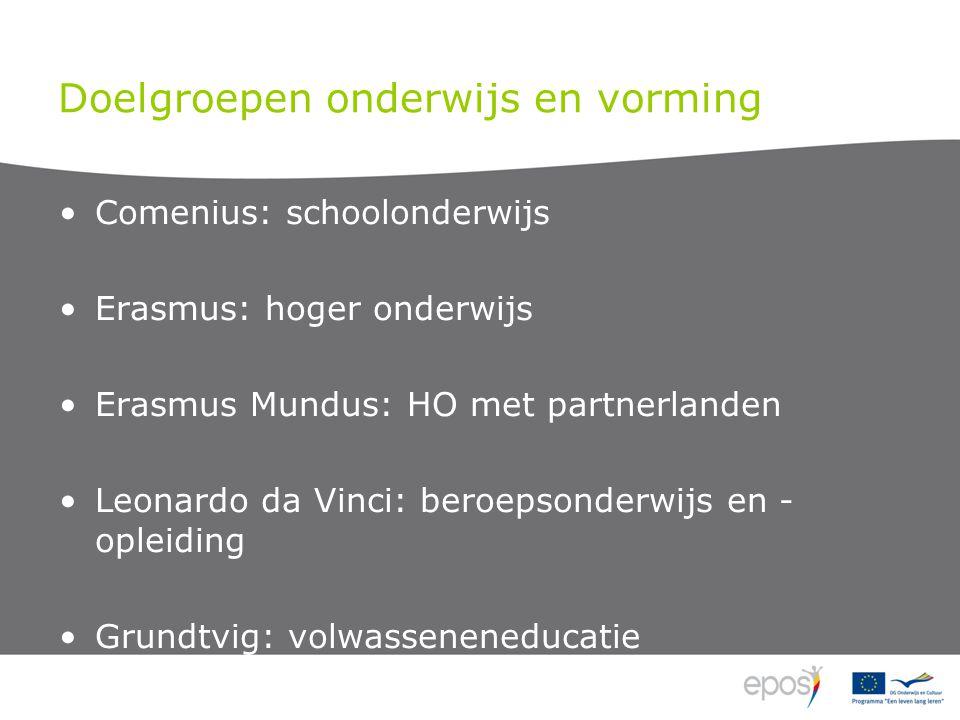 Doelgroepen onderwijs en vorming Comenius: schoolonderwijs Erasmus: hoger onderwijs Erasmus Mundus: HO met partnerlanden Leonardo da Vinci: beroepsonderwijs en - opleiding Grundtvig: volwasseneneducatie