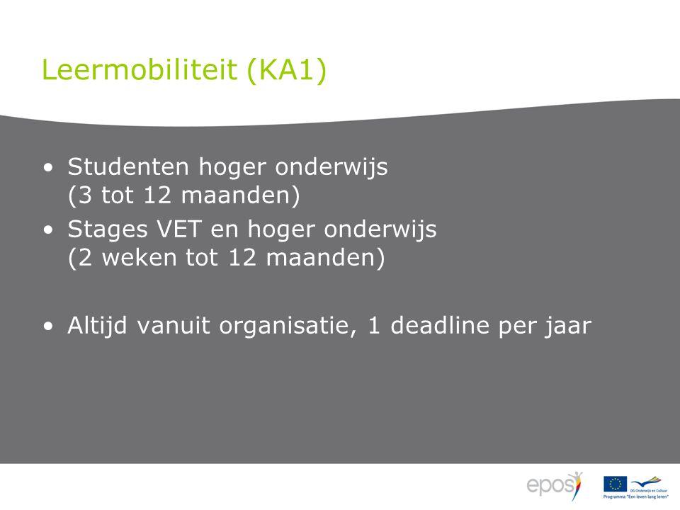 Leermobiliteit (KA1) Studenten hoger onderwijs (3 tot 12 maanden) Stages VET en hoger onderwijs (2 weken tot 12 maanden) Altijd vanuit organisatie, 1 deadline per jaar
