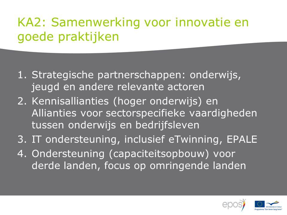 KA2: Samenwerking voor innovatie en goede praktijken 1.Strategische partnerschappen: onderwijs, jeugd en andere relevante actoren 2.Kennisallianties (hoger onderwijs) en Allianties voor sectorspecifieke vaardigheden tussen onderwijs en bedrijfsleven 3.IT ondersteuning, inclusief eTwinning, EPALE 4.Ondersteuning (capaciteitsopbouw) voor derde landen, focus op omringende landen