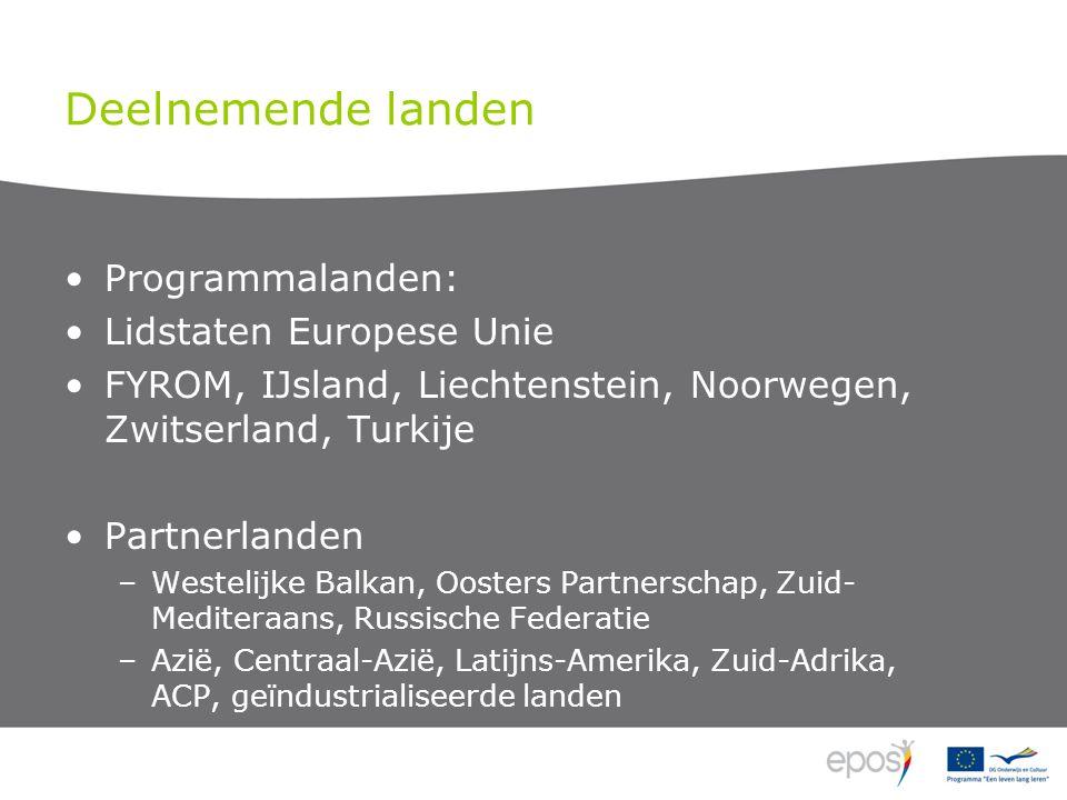 Deelnemende landen Programmalanden: Lidstaten Europese Unie FYROM, IJsland, Liechtenstein, Noorwegen, Zwitserland, Turkije Partnerlanden –Westelijke Balkan, Oosters Partnerschap, Zuid- Mediteraans, Russische Federatie –Azië, Centraal-Azië, Latijns-Amerika, Zuid-Adrika, ACP, geïndustrialiseerde landen