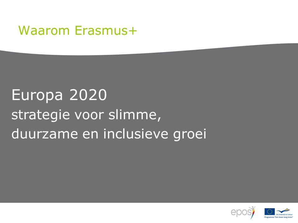 Europa 2020 Europa 2020 strategie voor slimme, duurzame en inclusieve groei (maart 2010) Slimme groei: kennis en innovatie Duurzame groei: gronstof-efficiënt, groen, competitief Inclusieve groei: hoge tewerkstelling, sociale en territoriale cohesie