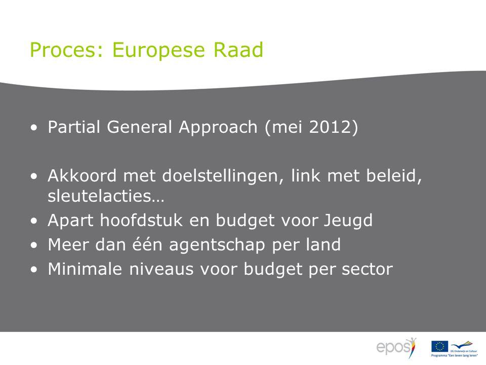 Proces: Europese Raad Partial General Approach (mei 2012) Akkoord met doelstellingen, link met beleid, sleutelacties… Apart hoofdstuk en budget voor J