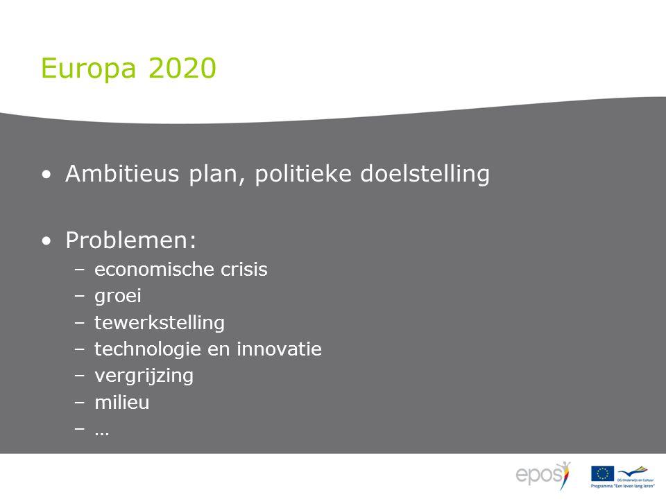 Europa 2020 Ambitieus plan, politieke doelstelling Problemen: –economische crisis –groei –tewerkstelling –technologie en innovatie –vergrijzing –milieu –…