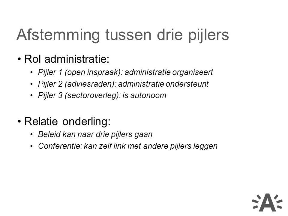 Rol administratie: Pijler 1 (open inspraak): administratie organiseert Pijler 2 (adviesraden): administratie ondersteunt Pijler 3 (sectoroverleg): is autonoom Relatie onderling: Beleid kan naar drie pijlers gaan Conferentie: kan zelf link met andere pijlers leggen Afstemming tussen drie pijlers