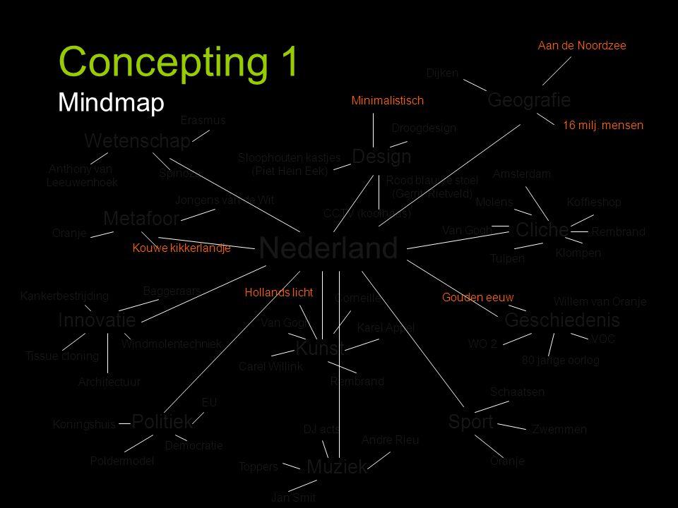 Concepting 1 Mindmap Cliche Sport Innovatie Wetenschap Geschiedenis Geografie Politiek Kunst Design Muziek Metafoor Klompen Tulpen Molens Van Gogh Rem