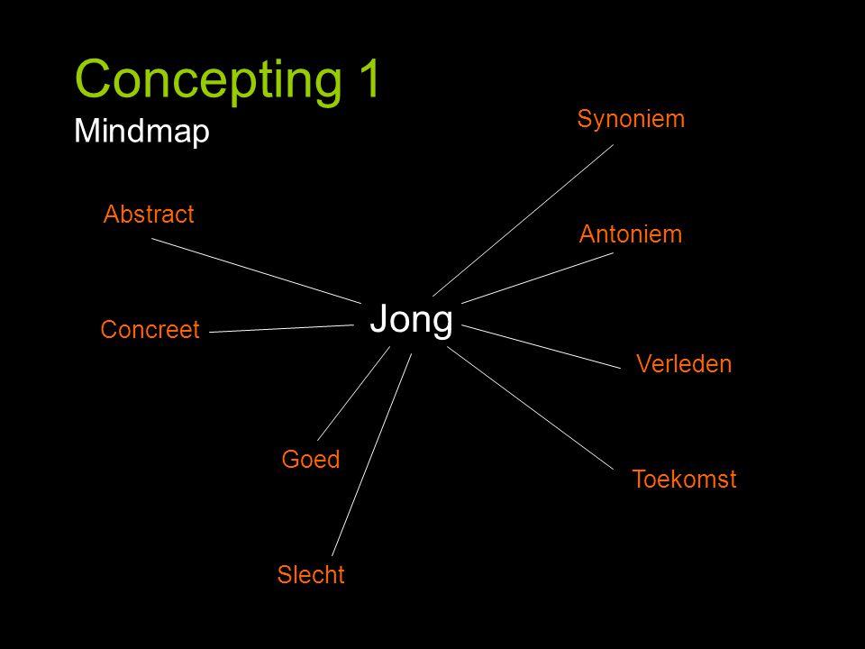 Concepting 1 Mindmap Jong Synoniem Antoniem Verleden Toekomst Goed Slecht Abstract Concreet