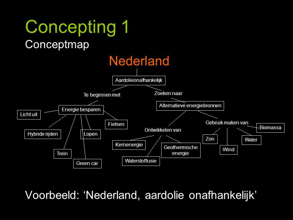 Concepting 1 Conceptmap Voorbeeld: 'Nederland, aardolie onafhankelijk' Nederland Energie besparen Alternatieve energiebronnen Licht uit Hybride rijden