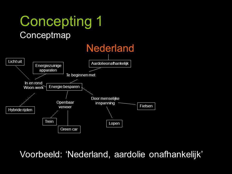 Concepting 1 Conceptmap Nederland Energie besparen Licht uit Hybride rijden Te beginnen met Aardolieonafhankelijk Trein Lopen Fietsen Green car Door m