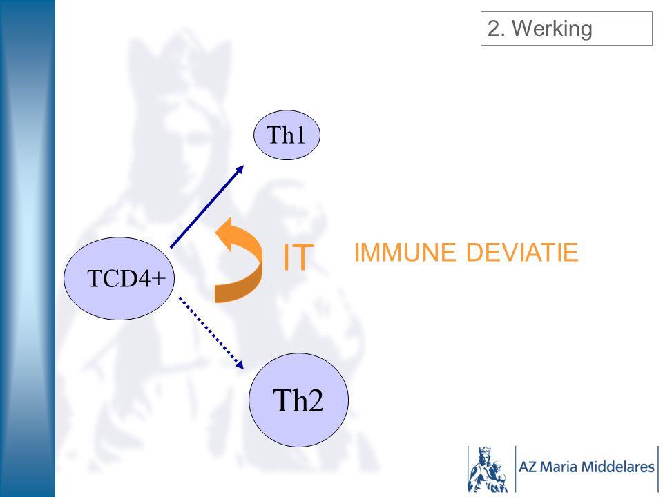 Th1 Th2 TCD4+ IT IMMUNE DEVIATIE IL-4 IL-5 IL-9 IL-2 INF-  2. Werking