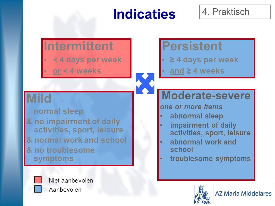 Indicaties Moderate-severe one or more items abnormal sleep impairment of daily activities, sport, leisure abnormal work and school troublesome sympto