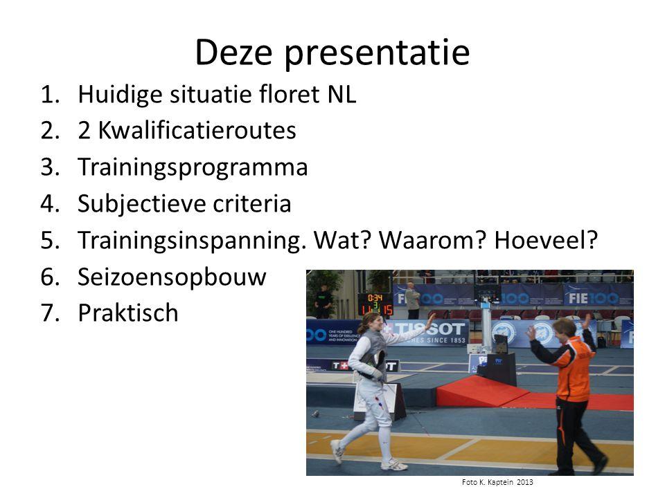 Deze presentatie 1.Huidige situatie floret NL 2.2 Kwalificatieroutes 3.Trainingsprogramma 4.Subjectieve criteria 5.Trainingsinspanning.