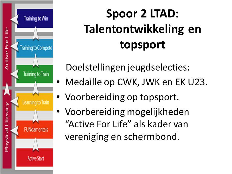 Spoor 2 LTAD: Talentontwikkeling en topsport Doelstellingen jeugdselecties: Medaille op CWK, JWK en EK U23.