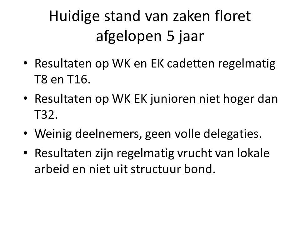 Huidige stand van zaken floret afgelopen 5 jaar Resultaten op WK en EK cadetten regelmatig T8 en T16.