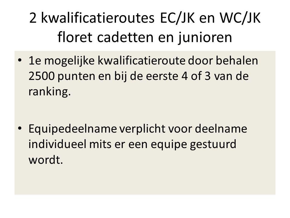 2 kwalificatieroutes EC/JK en WC/JK floret cadetten en junioren 1e mogelijke kwalificatieroute door behalen 2500 punten en bij de eerste 4 of 3 van de ranking.