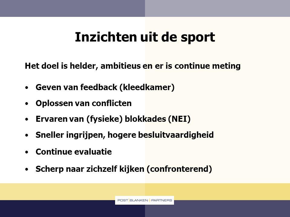 Inzichten uit de sport Het doel is helder, ambitieus en er is continue meting Geven van feedback (kleedkamer) Oplossen van conflicten Ervaren van (fys