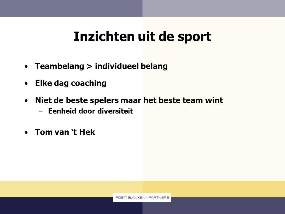 Inzichten uit de sport Teambelang > individueel belang Elke dag coaching Niet de beste spelers maar het beste team wint –Eenheid door diversiteit Tom van 't Hek