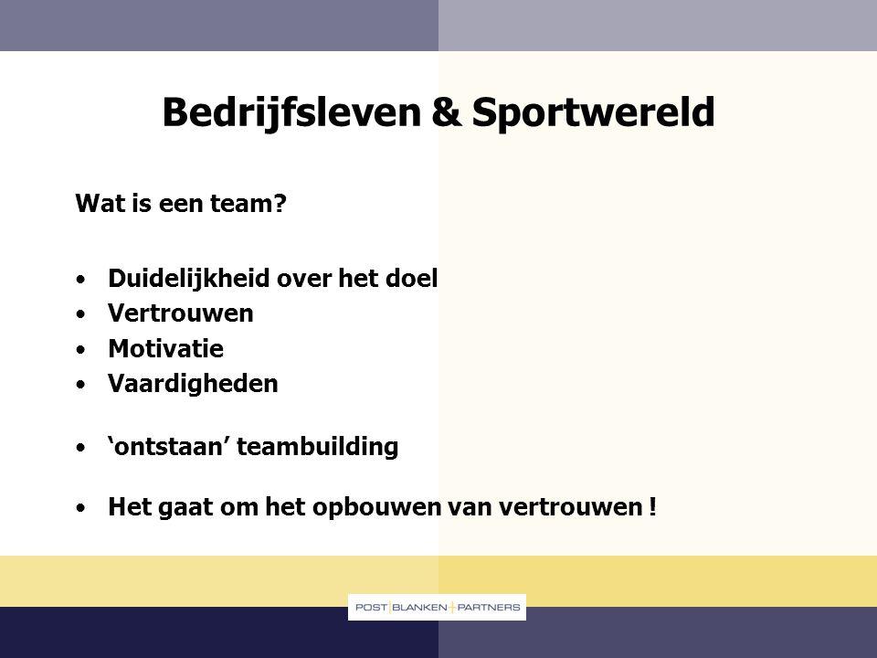 Bedrijfsleven & Sportwereld Wat is een team? Duidelijkheid over het doel Vertrouwen Motivatie Vaardigheden 'ontstaan' teambuilding Het gaat om het opb