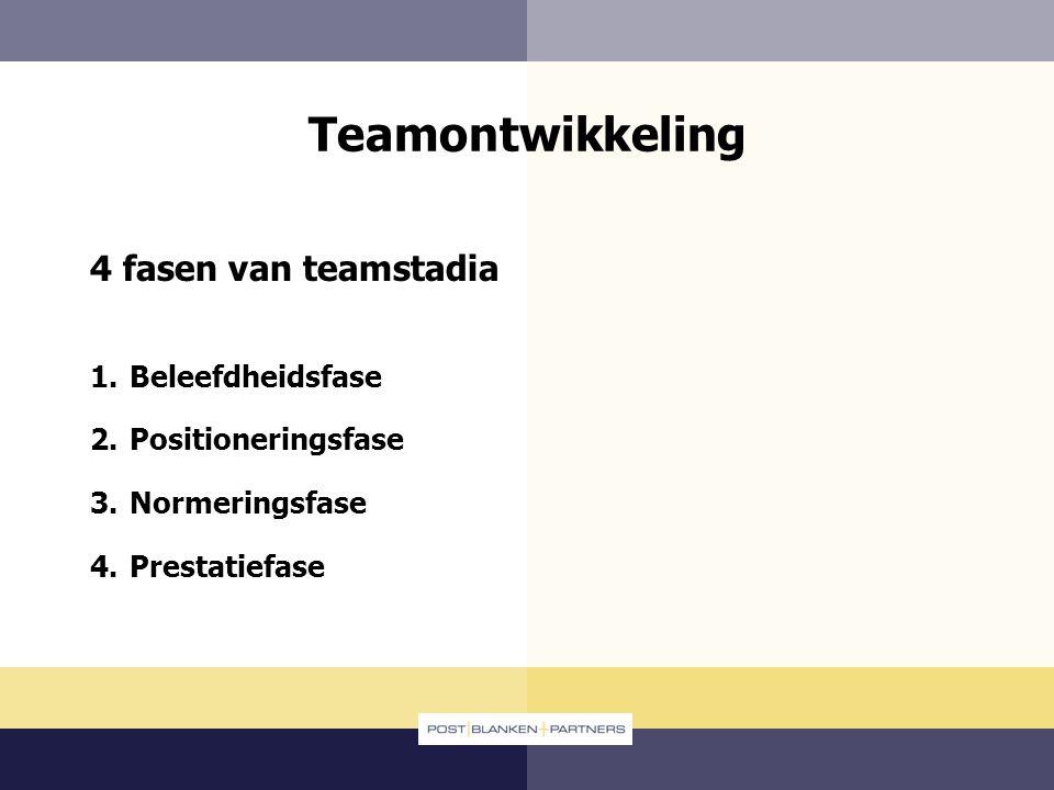 Teamontwikkeling 4 fasen van teamstadia 1.Beleefdheidsfase 2.Positioneringsfase 3.Normeringsfase 4.Prestatiefase