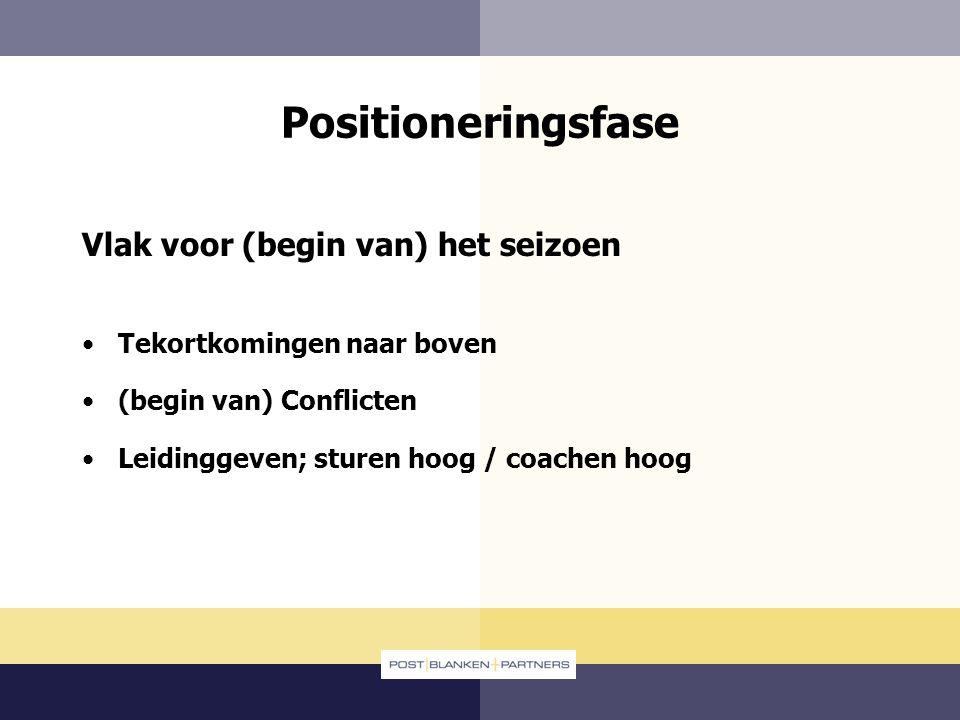 Positioneringsfase Vlak voor (begin van) het seizoen Tekortkomingen naar boven (begin van) Conflicten Leidinggeven; sturen hoog / coachen hoog