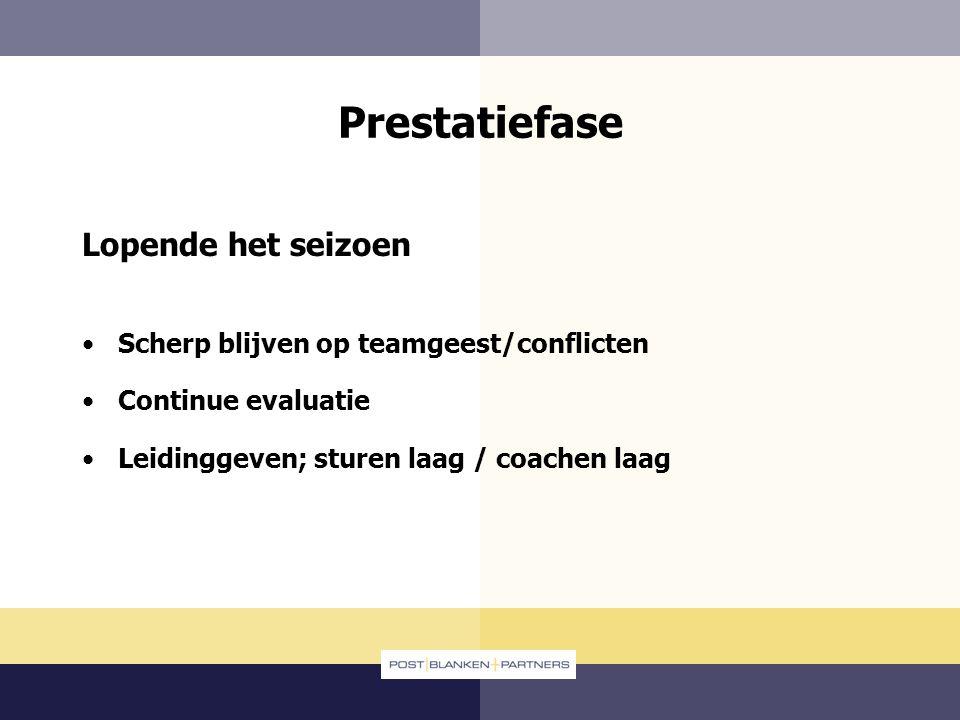 Prestatiefase Lopende het seizoen Scherp blijven op teamgeest/conflicten Continue evaluatie Leidinggeven; sturen laag / coachen laag