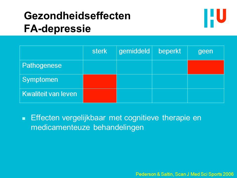 Gezondheidseffecten FA-depressie sterkgemiddeldbeperktgeen Pathogenese Symptomen Kwaliteit van leven n Effecten vergelijkbaar met cognitieve therapie