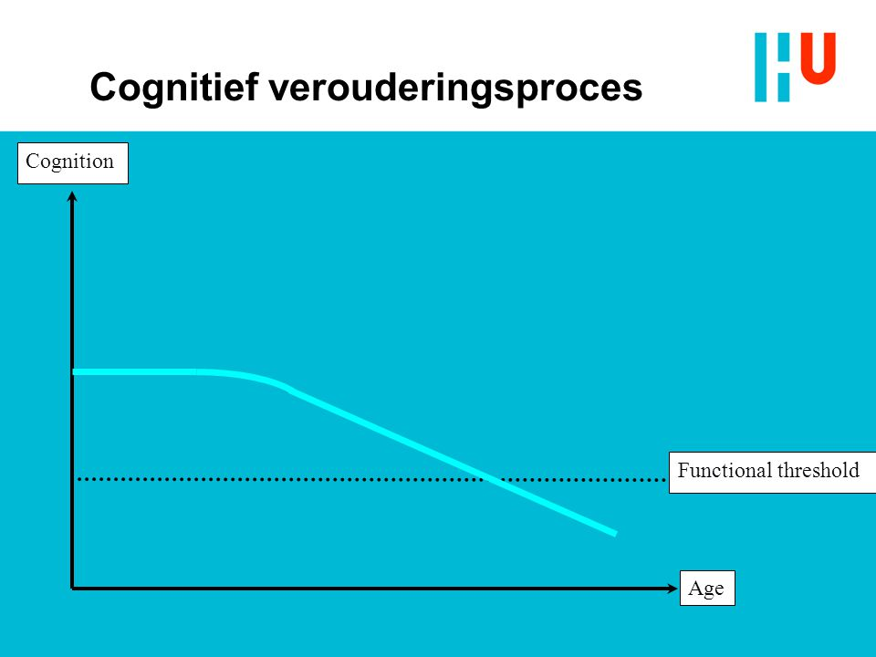 Cognitief verouderingsproces Age Cognition Functional threshold