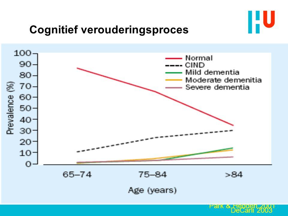 Cognitief verouderingsproces Park & Hedden 2001 DeCarli 2003