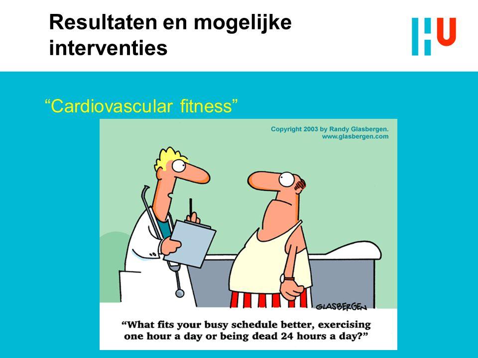 """Resultaten en mogelijke interventies """"Cardiovascular fitness"""""""