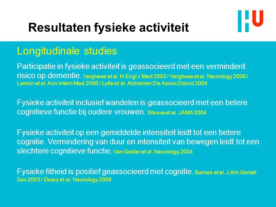 Resultaten fysieke activiteit Longitudinale studies Participatie in fysieke activiteit is geassocieerd met een verminderd risico op dementie. Verghese