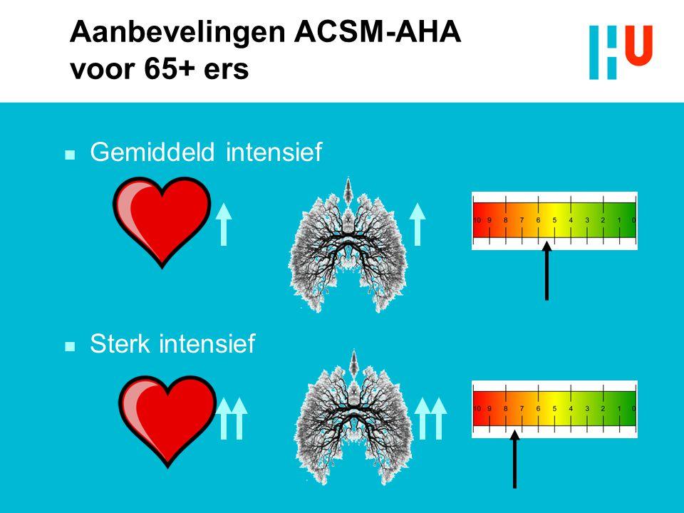 n Gemiddeld intensief n Sterk intensief Aanbevelingen ACSM-AHA voor 65+ ers