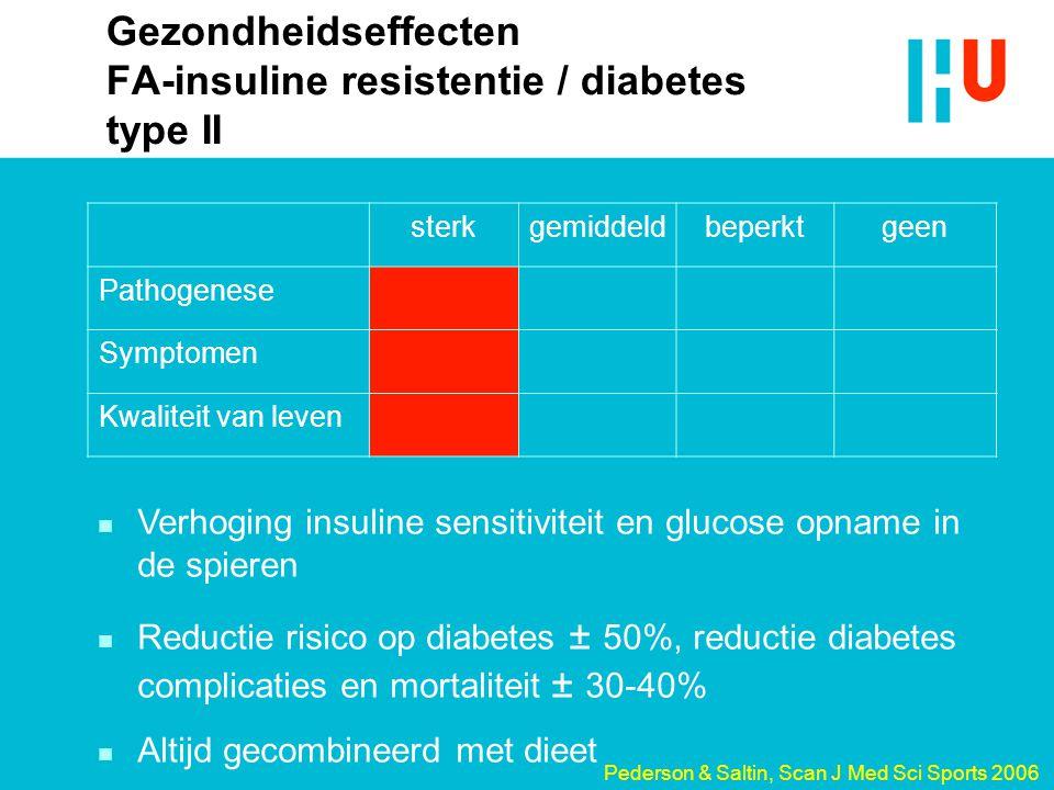 Gezondheidseffecten FA-insuline resistentie / diabetes type II sterkgemiddeldbeperktgeen Pathogenese Symptomen Kwaliteit van leven n Verhoging insulin