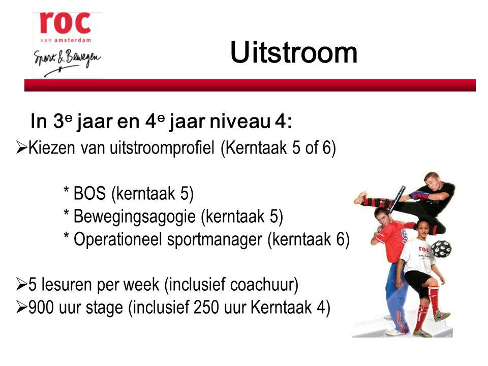  Kiezen van uitstroomprofiel (Kerntaak 5 of 6) * BOS (kerntaak 5) * Bewegingsagogie (kerntaak 5) * Operationeel sportmanager (kerntaak 6)  5 lesuren