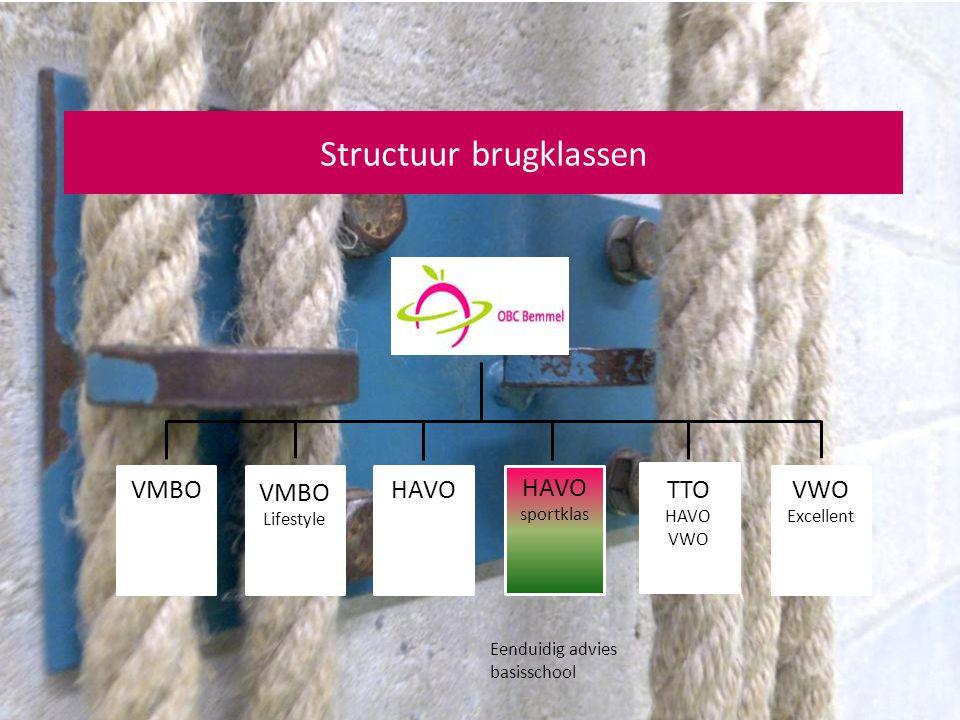 Structuur brugklassen VMBOVWO Excellent TTO HAVO VWO HAVO sportklas VMBO Lifestyle Eenduidig advies basisschool