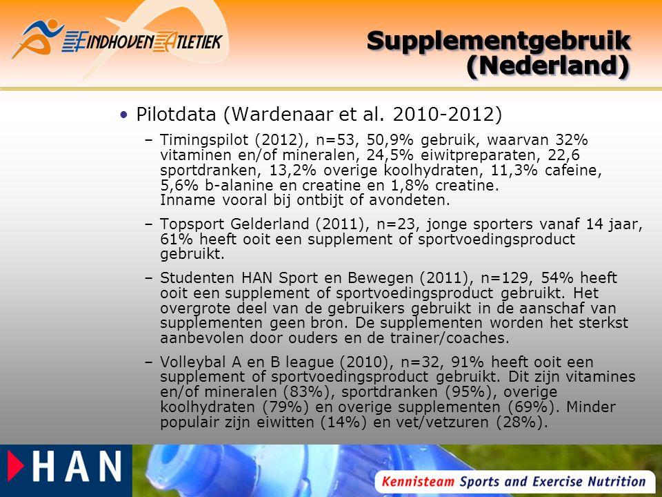 Loop Symposium 2012 Eindhoven Atletiek Pilotdata (Wardenaar et al.