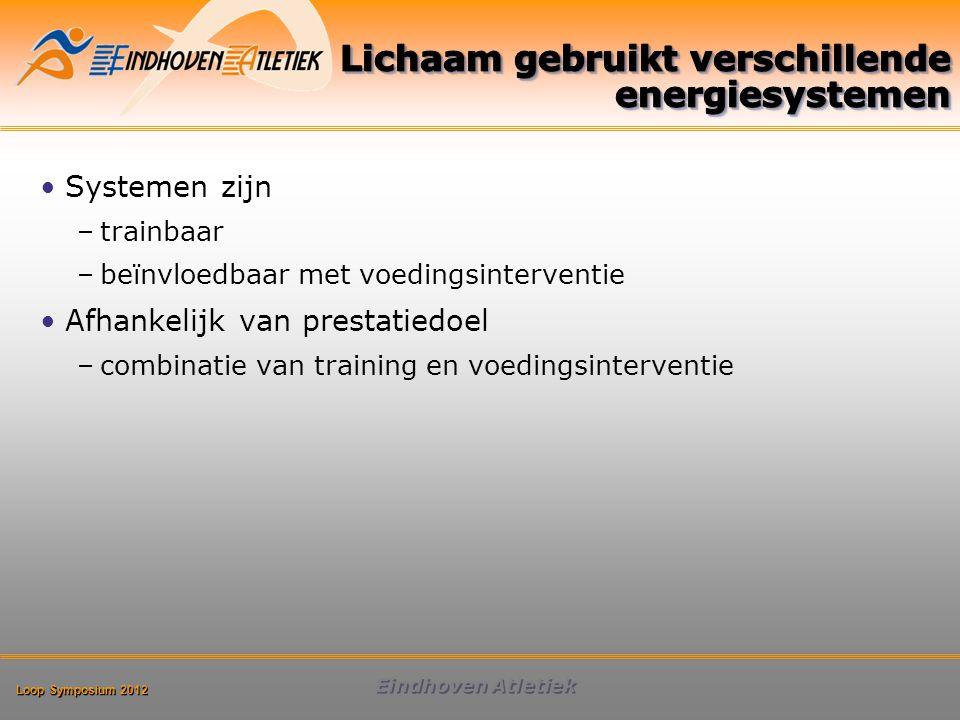 Loop Symposium 2012 Eindhoven Atletiek Systemen zijn –trainbaar –beïnvloedbaar met voedingsinterventie Afhankelijk van prestatiedoel –combinatie van training en voedingsinterventie