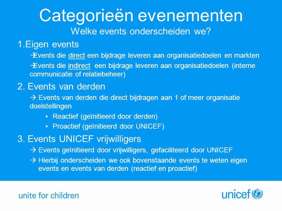 Categorieën evenementen Welke events onderscheiden we? 1.Eigen events  Events die direct een bijdrage leveren aan organisatiedoelen en markten  Even