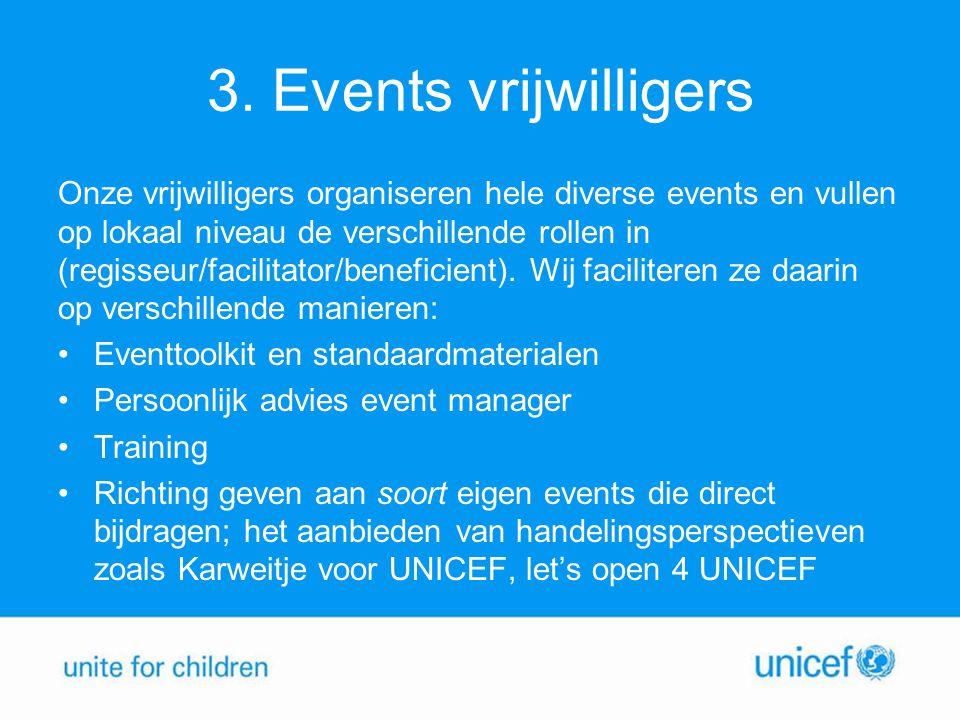 3. Events vrijwilligers Onze vrijwilligers organiseren hele diverse events en vullen op lokaal niveau de verschillende rollen in (regisseur/facilitato