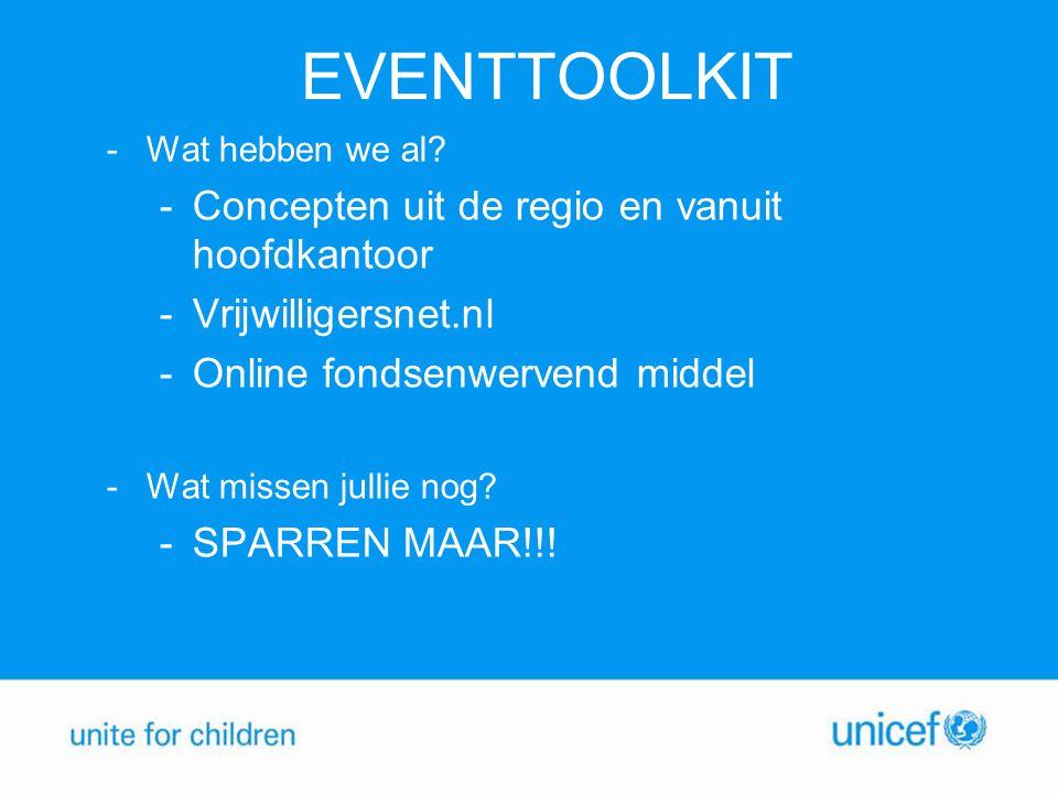 EVENTTOOLKIT -Wat hebben we al? -Concepten uit de regio en vanuit hoofdkantoor -Vrijwilligersnet.nl -Online fondsenwervend middel -Wat missen jullie n