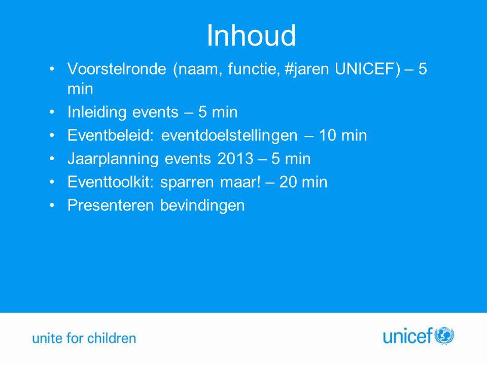 Inhoud Voorstelronde (naam, functie, #jaren UNICEF) – 5 min Inleiding events – 5 min Eventbeleid: eventdoelstellingen – 10 min Jaarplanning events 201